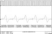 Диагностика системы VVT с помощью осциллографа
