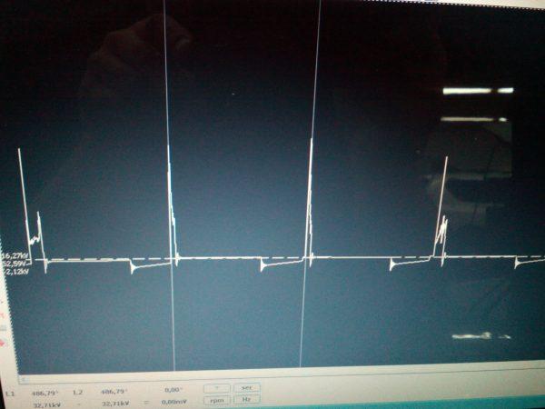 осциллограмма зажигания