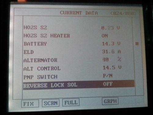 Хонда ошибки сканер данные