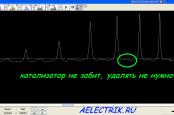 Обманка катализатора p0420.net на Camry ACV40