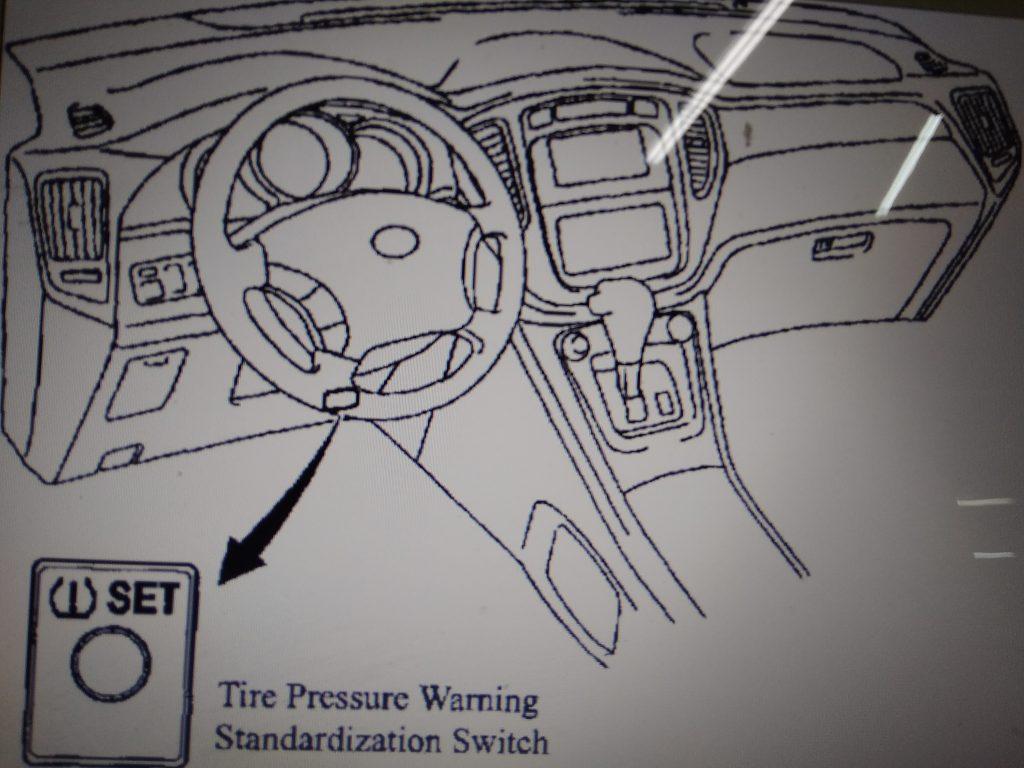 Адаптация системы давления в шинах Хайлендер 2004
