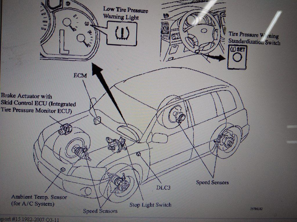 Схема системы контроля давления в шинах Хайлендер