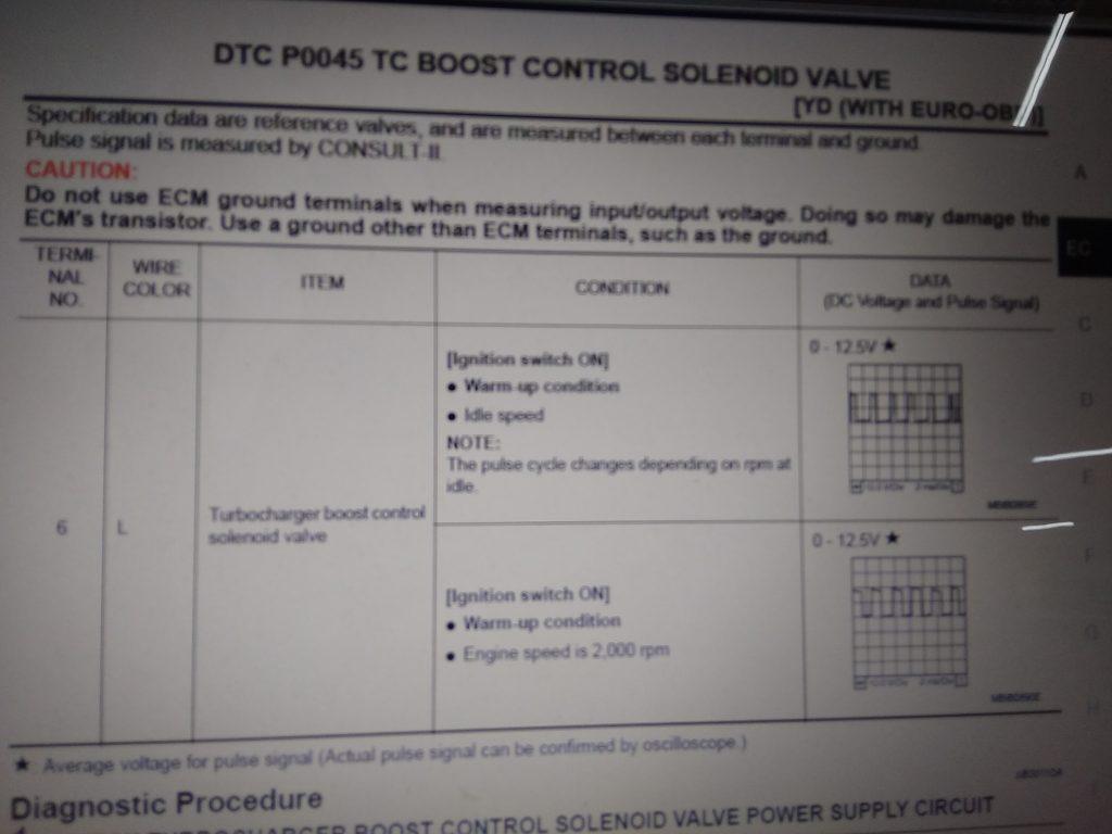 0045 проверка клапана