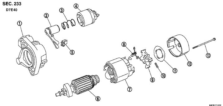 D7E40