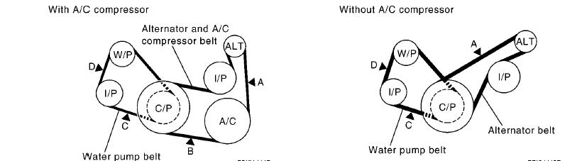 схема ремней ниссан ноут