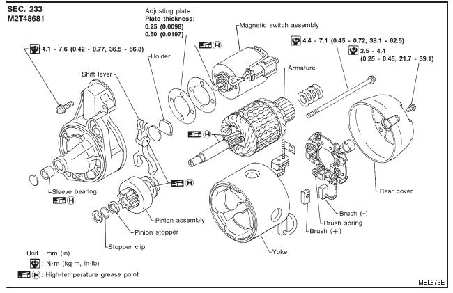 M2T48681