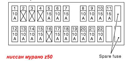 блок предохранителей в салоне мурано z50