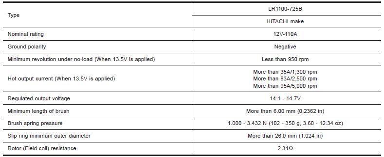 характеристики LR1100-725B