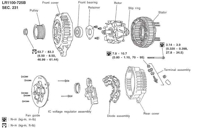 конструкция генератора LR1100-725B