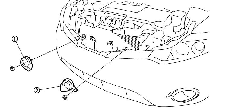 расположение сигналов мурано