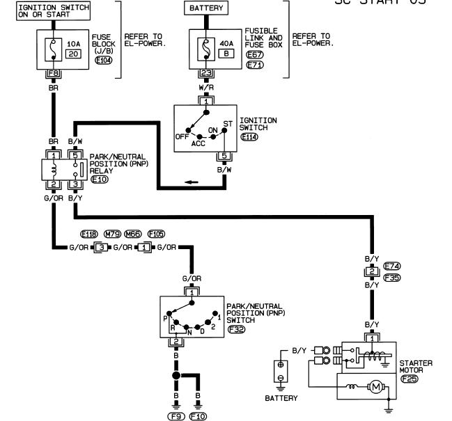 схема подключения стартера альмера 16