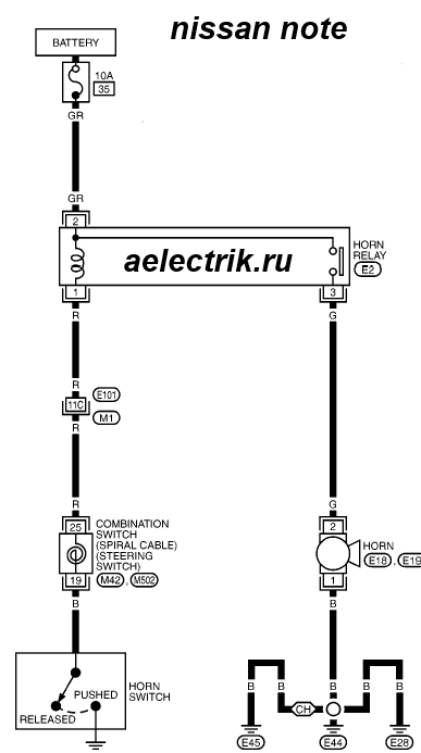 Location Relay And Fuse Horn In Nissan Note