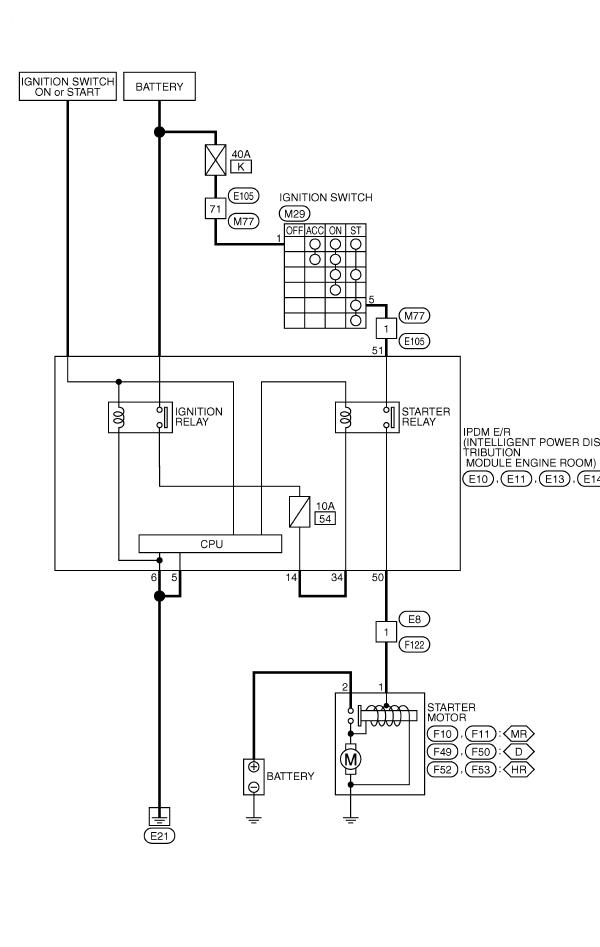 схема стартера ниссан кашкай механическая коробка передач