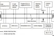 Схема кан шины Паджеро 4