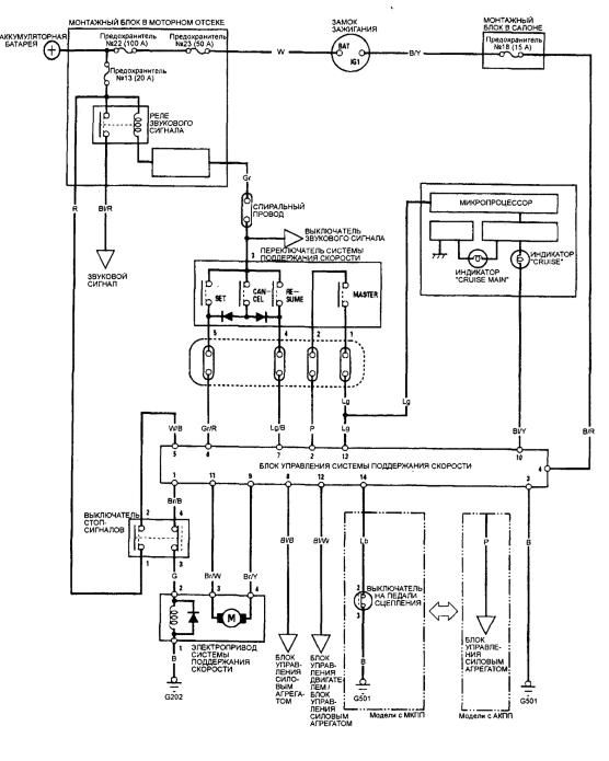 схема круиз контроля хонда аккорд