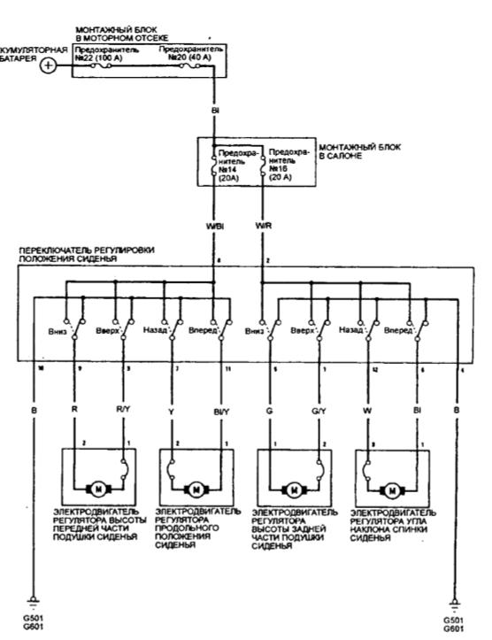 โครงร่างของเบาะไฟฟ้า Honda accord 7
