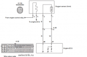Ошибка P0130 Oxygen Sensor System Mitsubishi Colt