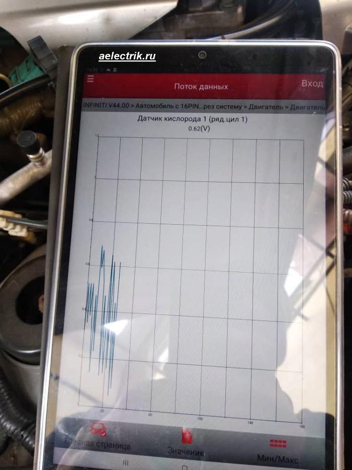 проверка датчика кислорода сканером