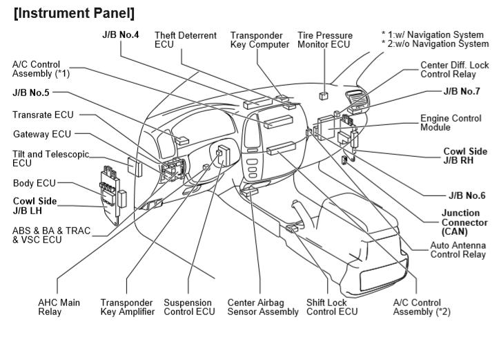 блоки в салоне, блок иммобилайзера, блок управления двигателя, блок контроля давления в шинах