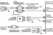 Ошибки P0645, P0646, P0647 Лада Гранта, Калина 2, реле кондиционера
