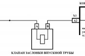 Ошибки P0660 и P0662 Лада Гранта и Калина 2, цепь клапана