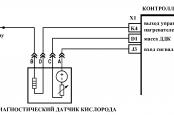 Ошибка Р0038 LADA GRANTA, LADA KALINA 2 с контроллером M74 ЕВРО-4