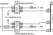 Ошибка Р0217  Лада Приора, Калина, 4х4 - ME17.9.7 / М75 ЕВРО-4
