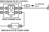 Ошибка Р0615 Лада Приора, Калина, 4х4 - ME17.9.7 / М75 ЕВРО-4