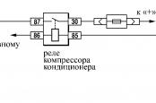 Ошибка Р0645 Р0646 Р0647  Лада Приора, Калина, 4х4 - ME17.9.7 / М75 ЕВРО-4