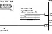 Ошибка Р1570 Лада Приора, Калина, 4х4 - ME17.9.7 / М75 ЕВРО-4