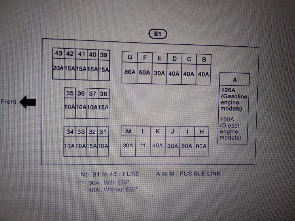 Система зарядки Ниссан х треил т30 и т31
