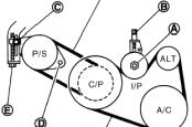 Схема ремней мурано z50