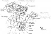 Схема системы смазки ниссан VQ35DE