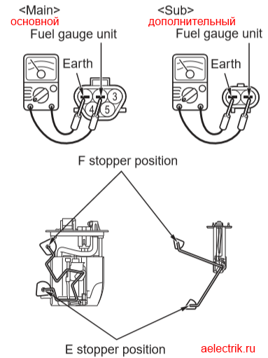 Проверка датчика уровня топлива Outlander XL