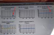 Проверка работы вентиляторов на Ниссане