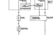 Схема обогрева заднего стекла Хонда аккорд 7