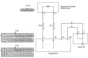 P2100 Throttle Valve Control Servo Circuit (open)