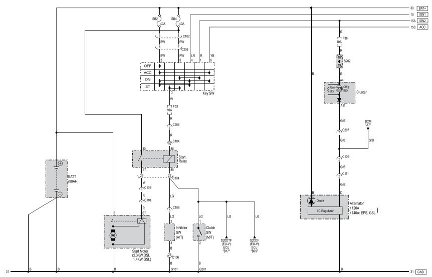 SsangYong Korando схема стартера и генератора