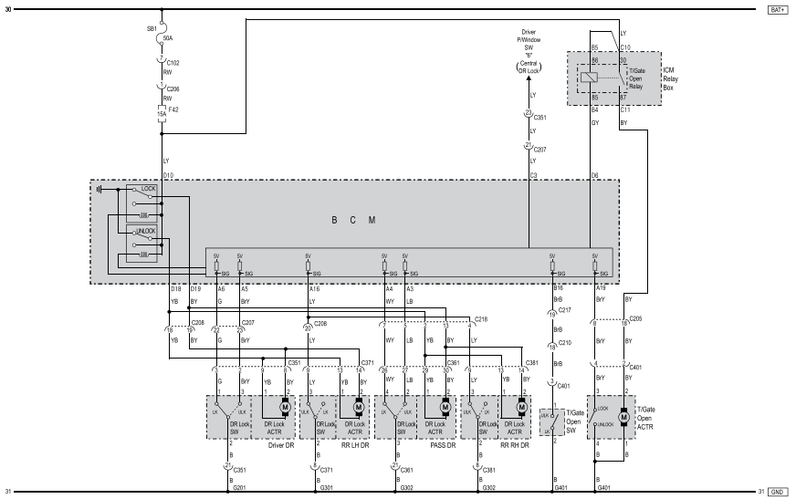 SsangYong Korando(action new) схема центрального замка
