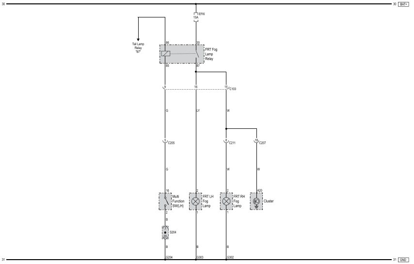 SsangYong Korando (action new) схема противотуманных фар
