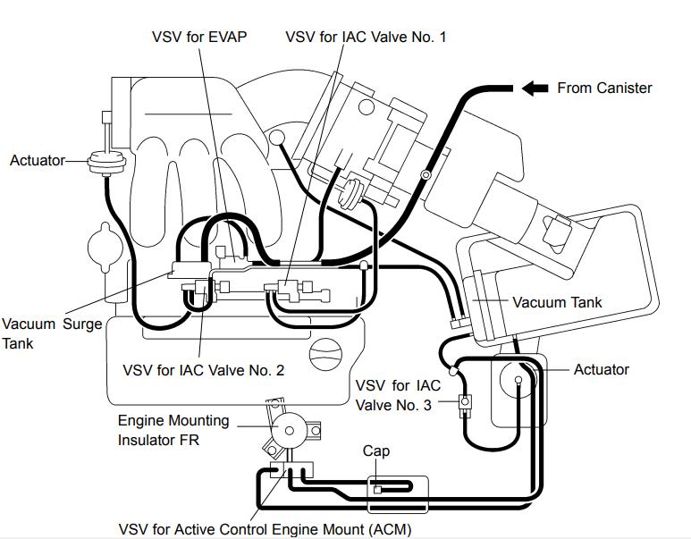 Тойота Камри XV30  схема вакуумных трубок