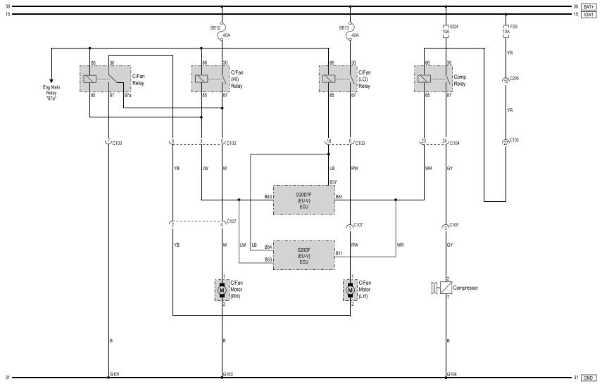 SsangYong Korando схема вентиляторов радиатора
