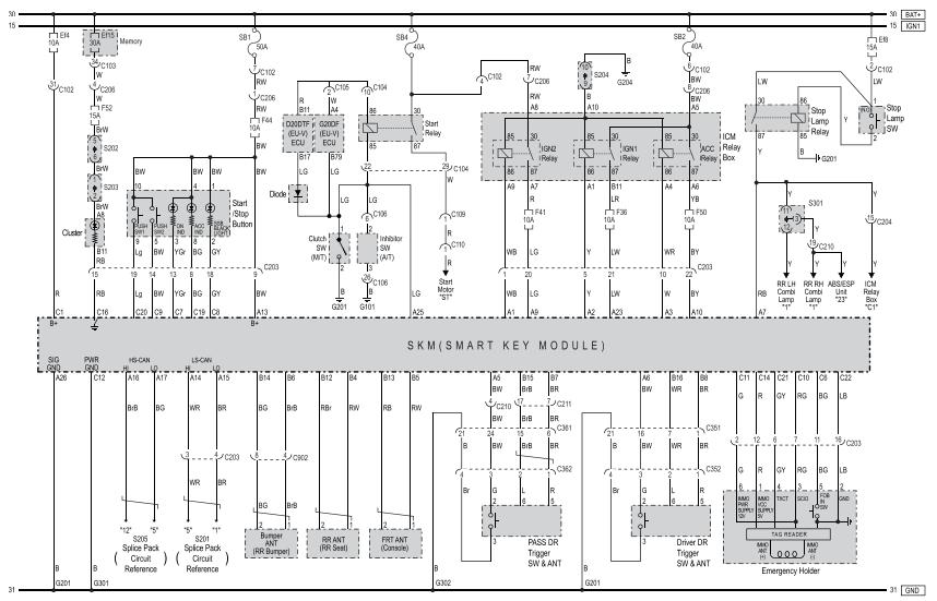 SsangYong Korando схема безключевого доступа