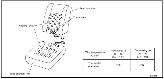 FX35/FX45 схема подогрева сидений
