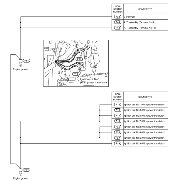 FX35/FX45 масса катушек зажигания