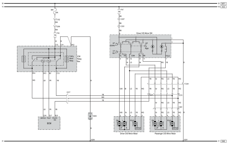 SsangYong Korando схема регулировки зеркал