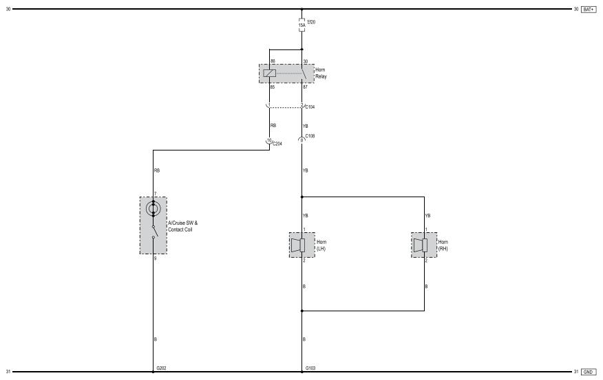 SsangYong Korando схема сигнала