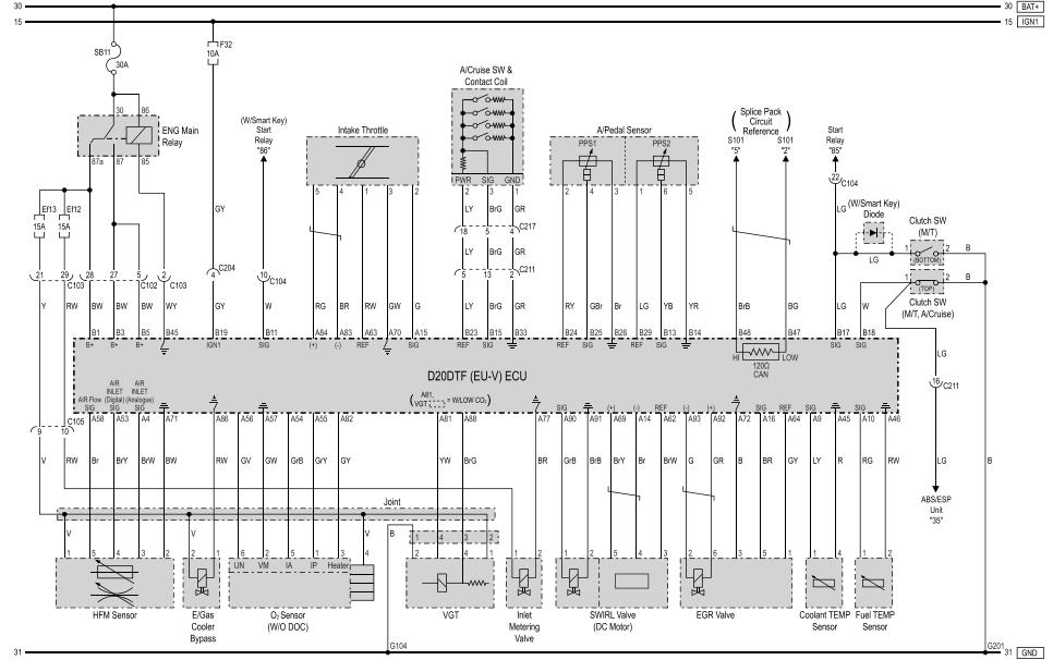 SsangYong Korando схема управления двигателем ECM