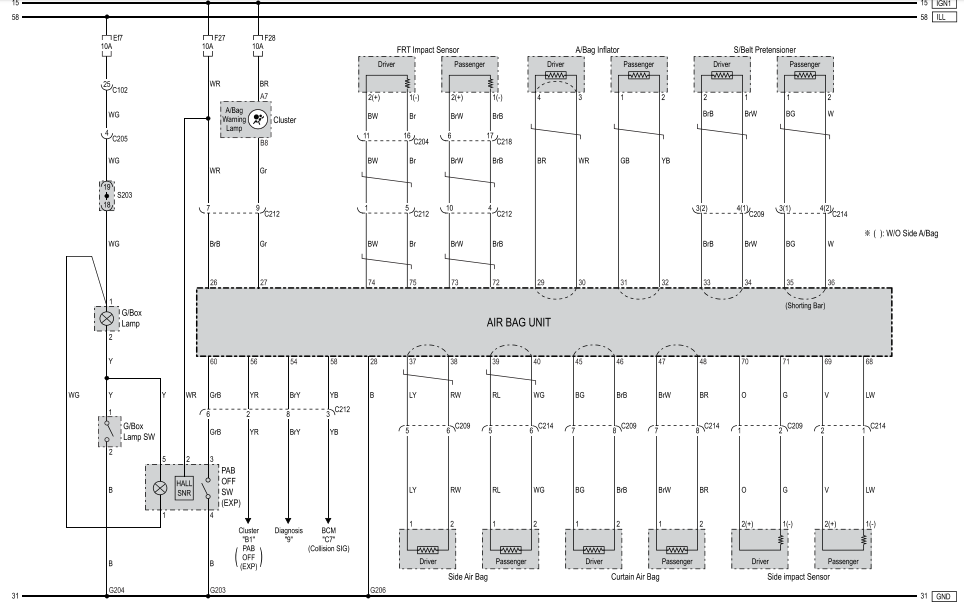 SsangYong Korando схема AIRBAG