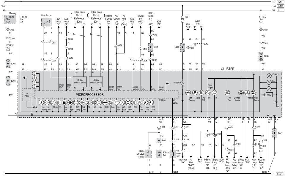 SsangYong Korando схема панели приборов